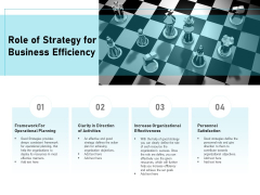 Role Of Strategy For Business Efficiency Ppt PowerPoint Presentation Layouts Clipart Images PDF