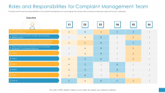 Roles And Responsibilities For Complaint Management Team Ppt Infographic Template Infographic Template PDF