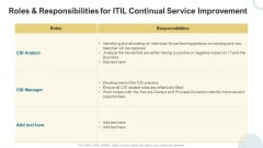 Roles And Responsibilities For ITIL Continual Service Improvement Elements PDF