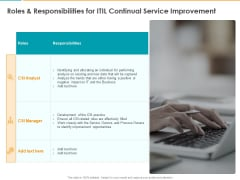 Roles And Responsibilities For ITIL Continual Service Improvement Ppt Infographic Template Rules PDF