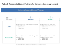Roles And Responsibilities Of Partners For Memorandum Of Agreement Ppt PowerPoint Presentation Model Graphic Tips