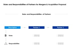 Roles And Responsibilities Of Partners For Mergers And Acquisition Proposal Ppt PowerPoint Presentation Ideas Designs
