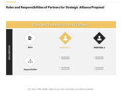 Roles And Responsibilities Of Partners For Strategic Alliance Proposal Ppt PowerPoint Presentation Outline Display