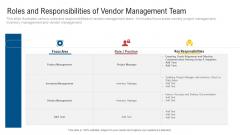 Roles And Responsibilities Of Vendor Management Team Icons PDF