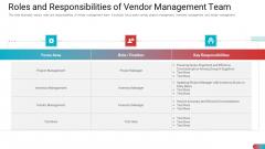 Roles And Responsibilities Of Vendor Management Team Summary PDF