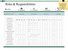Roles And Responsibilities Ppt PowerPoint Presentation File Slide
