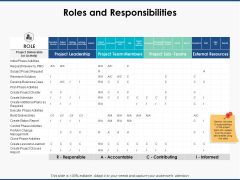 Roles And Responsibilities Ppt PowerPoint Presentation Gallery Mockup