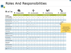 Roles And Responsibilities Ppt PowerPoint Presentation Gallery