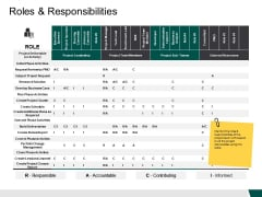 Roles And Responsibilities Ppt PowerPoint Presentation Gallery Vector