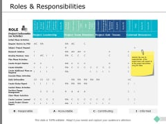 Roles And Responsibilities Ppt PowerPoint Presentation Infographics Show