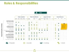 Roles And Responsibilities Ppt PowerPoint Presentation Summary Templates