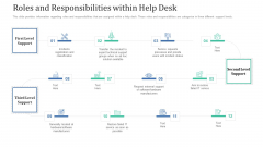 Roles And Responsibilities Within Help Desk Ppt Outline Layouts PDF