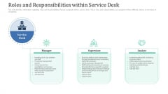 Roles And Responsibilities Within Service Desk Ppt Gallery Background PDF