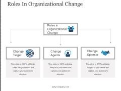 Roles In Organizational Change Ppt PowerPoint Presentation Background Designs