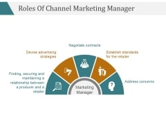 Roles Of Channel Marketing Manager Ppt PowerPoint Presentation Background Image