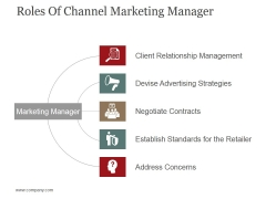 Roles Of Channel Marketing Manager Ppt PowerPoint Presentation Infographic Template Slides