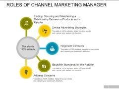 Roles Of Channel Marketing Manager Ppt PowerPoint Presentation Pictures Designs Download