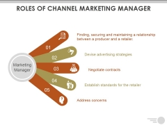 Roles Of Channel Marketing Manager Ppt PowerPoint Presentation Portfolio Graphics Design