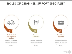 Roles Of Channel Support Specialist Ppt PowerPoint Presentation Gallery Design Ideas