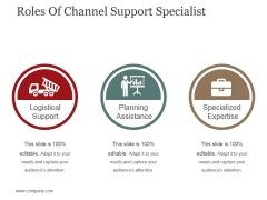 Roles Of Channel Support Specialist Ppt PowerPoint Presentation Professional Deck
