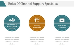 Roles Of Channel Support Specialist Ppt PowerPoint Presentation Template