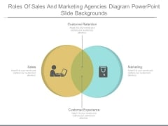 Roles Of Sales And Marketing Agencies Diagram Powerpoint Slide Backgrounds