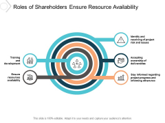 Roles Of Shareholders Ensure Resource Availability Ppt PowerPoint Presentation Professional Design Ideas