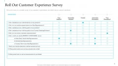 Roll Out Customer Experience Survey Steps To Improve Customer Engagement For Business Development Slides PDF