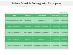 Rollout Schedule Strategy With Participants Ppt PowerPoint Presentation Pictures Master Slide PDF