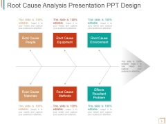 Root Cause Analysis Ppt PowerPoint Presentation Sample
