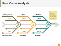 Root Cause Analysis Template 1 Ppt PowerPoint Presentation File Gallery