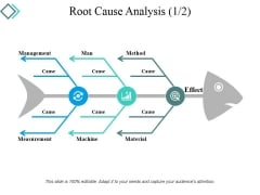 Root Cause Analysis Template 1 Ppt PowerPoint Presentation Inspiration Visuals