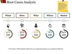 Root Cause Analysis Template 2 Ppt PowerPoint Presentation Outline Pictures