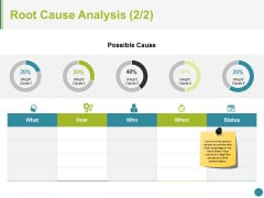 Root Cause Analysis Template 2 Ppt PowerPoint Presentation Styles Graphics
