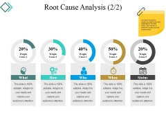 Root Cause Analysis Template 2 Ppt PowerPoint Presentation Visual Aids Example 2015