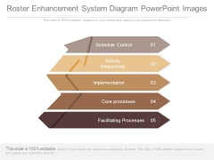 Roster Enhancement System Diagram Powerpoint Images