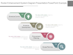 Roster Enhancement System Diagram Presentation Powerpoint Example
