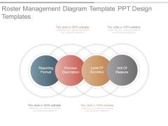 Roster Management Diagram Template Ppt Design Templates
