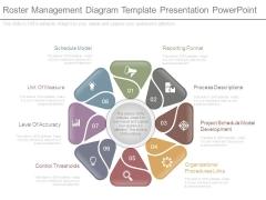Roster Management Diagram Template Presentation Powerpoint