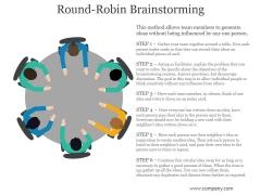 Round Robin Brainstorming Ppt PowerPoint Presentation Information