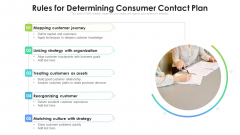 Rules For Determining Consumer Contact Plan Ppt Slides Icon PDF
