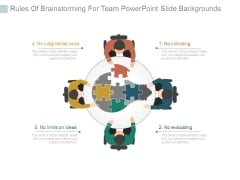 Rules Of Brainstorming For Team Powerpoint Slide Backgrounds