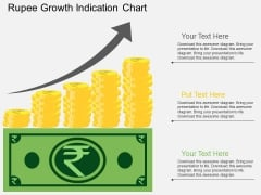 Rupee Growth Indication Chart Powerpoint Template