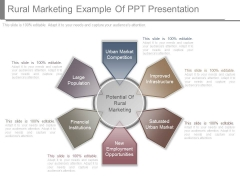 Rural Marketing Example Of Ppt Presentation