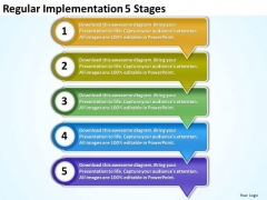 Regular Implementation 5 Stages Open Source Flowchart PowerPoint Slides
