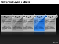 Reinforcing Layers 5 Stages Ppt Electrical Schematic PowerPoint Templates