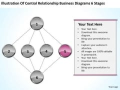Relationship Business Diagrams 6 Stages Ppt Writing Plan PowerPoint Templates