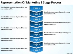 Representation Of Marketing 9 Stage Process Ppt Business Plan Tools PowerPoint Templates