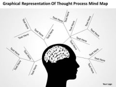 Representation Of Thought Process Mind Map Ppt Prepare Business Plan PowerPoint Templates