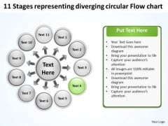 Representing Diverging Circular Flow Chart PowerPoint Templates
